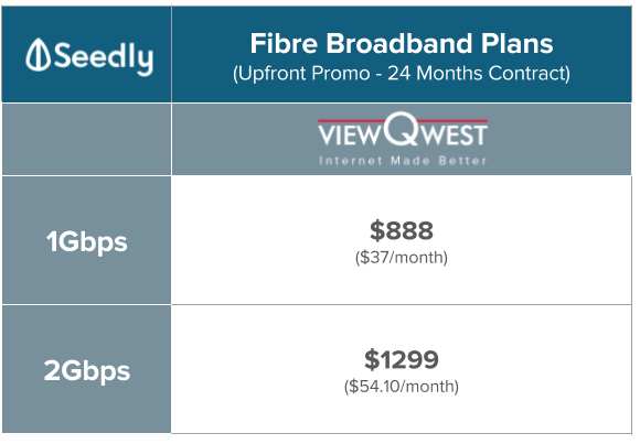 ViewQwest upfront promo - 24 months contract